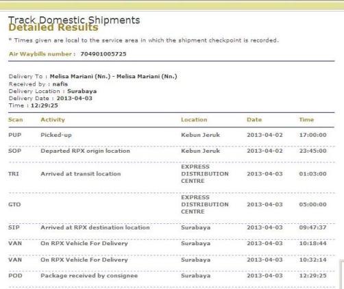 Informasi tracking RPX yang komplit banget